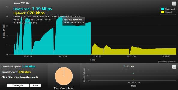 موقع SPEEDOFMe لقياس سرعة الإنترنت