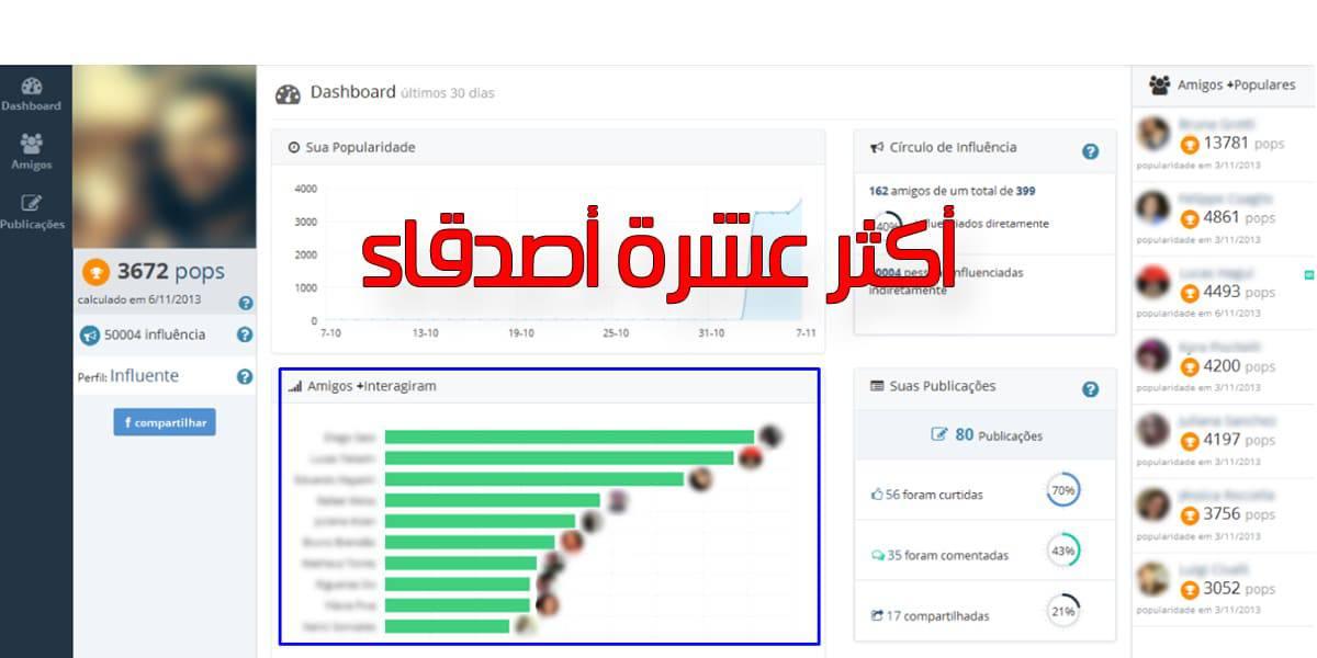 موقع Beonpop لعرض اكثر الأشخاص تفاعلا مع حسابك على فيسبوك