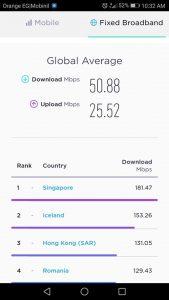 أفضل 10 دول في سرعة الإنترنت 2