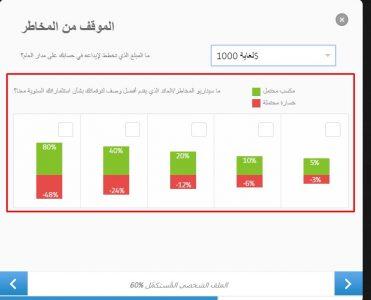 تداول الأسهم بالعربي