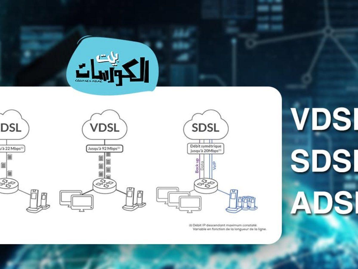 تعرف على الفرق بين VDSL و SDSL و ADSL وقوة كل منهم في توصيل الانترنت