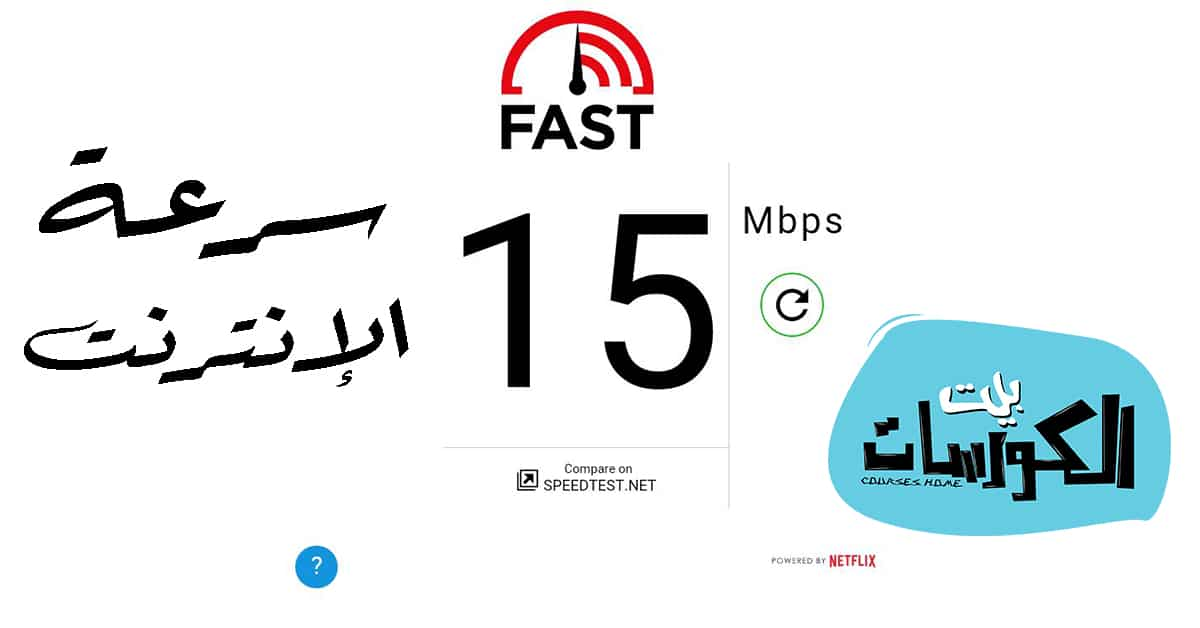 برنامج fast speed